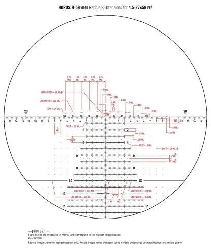 Сетка HORUS H59 (МРАД)