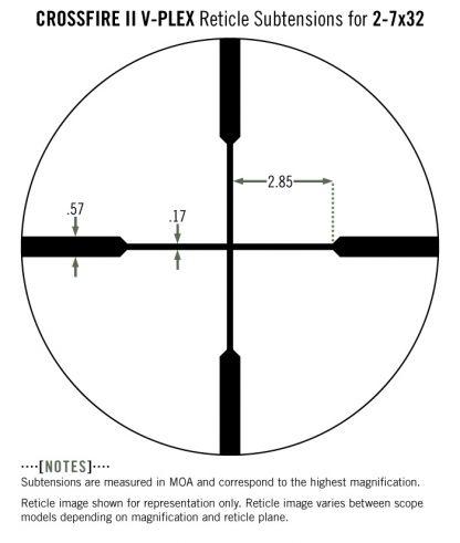 CF2-2-7X32-VPLEX-MOA