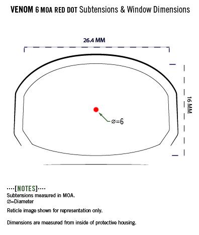 VENOM-6MOA