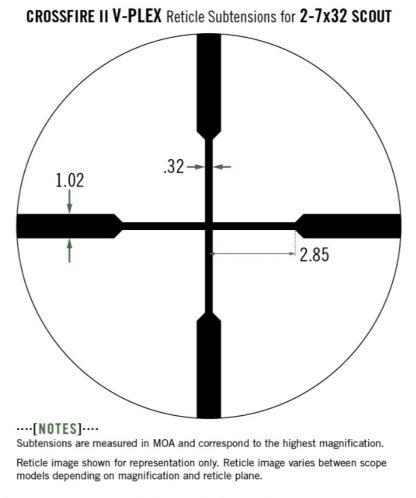 Оптический прицел Vortex Crossfire II 2-7x32 Scout V-Plex (MOA)