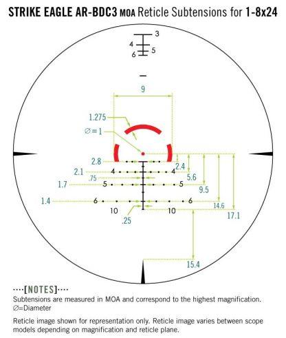 Сетка AR-BDC3